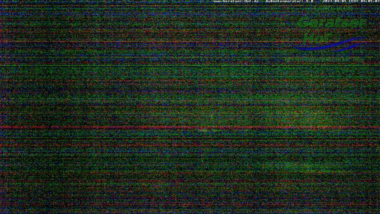 Webcam mit Blick nach Waltenhofen mit der Allgäuer Bergwelt